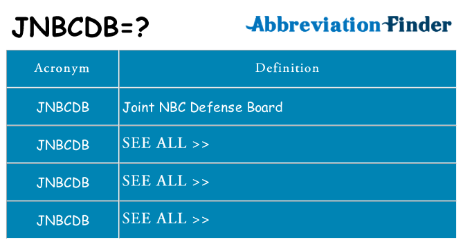 What does jnbcdb stand for