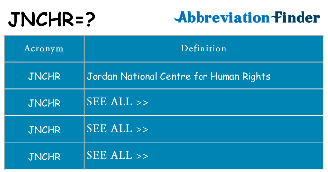 What does jnchr stand for