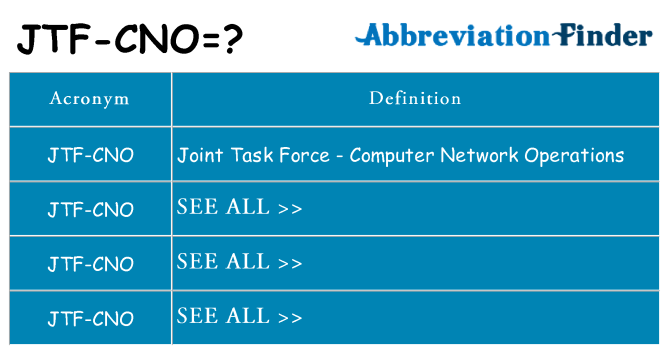 What does jtf-cno stand for