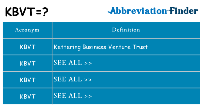 What does kbvt stand for