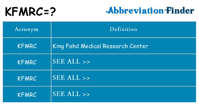 What does kfmrc stand for
