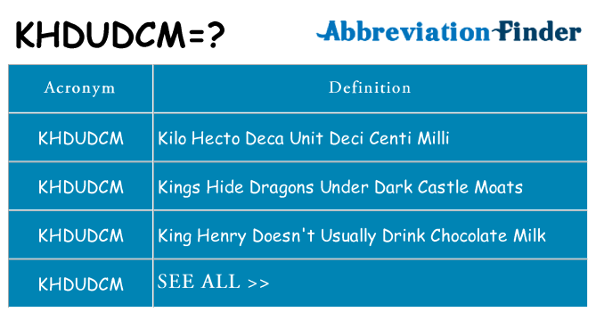 What does khdudcm stand for