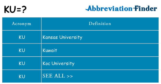 What does ku stand for