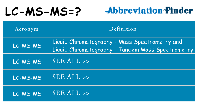 What does lc-ms-ms stand for