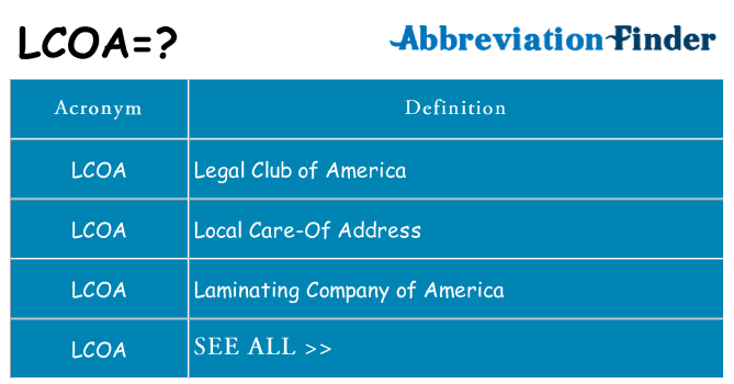 What does lcoa stand for