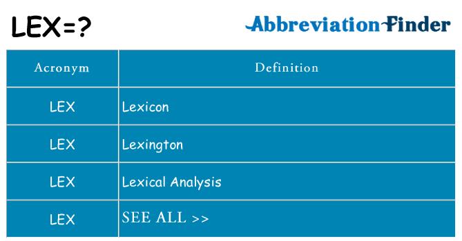 Abbreviation definition bbw