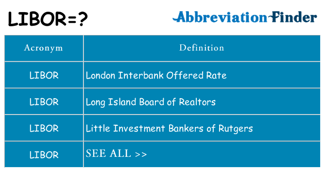 What does libor stand for