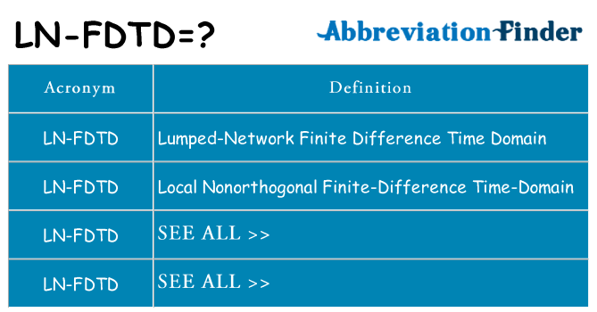 What does ln-fdtd stand for