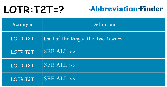 What does lotrt2t stand for