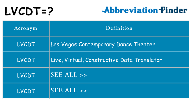 What does lvcdt stand for