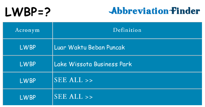 What does lwbp stand for