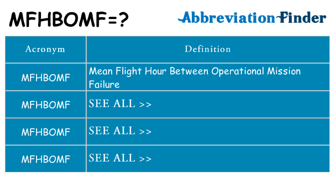 What does mfhbomf stand for