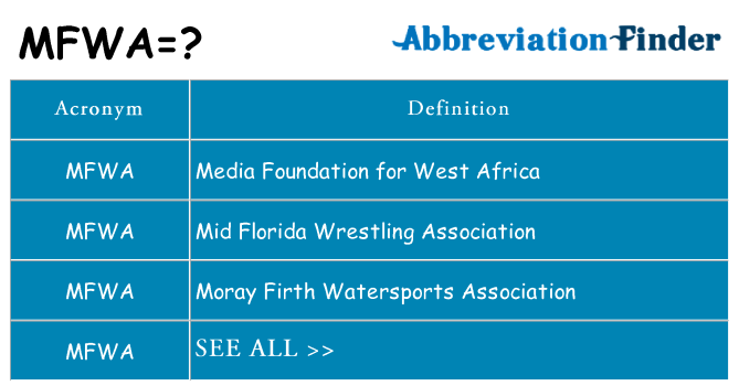 What does mfwa stand for