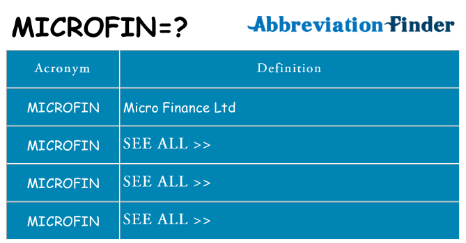 What does microfin stand for