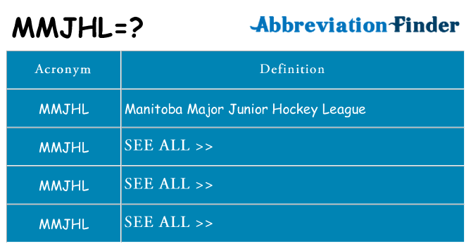 What does mmjhl stand for
