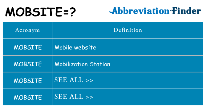 What does mobsite stand for