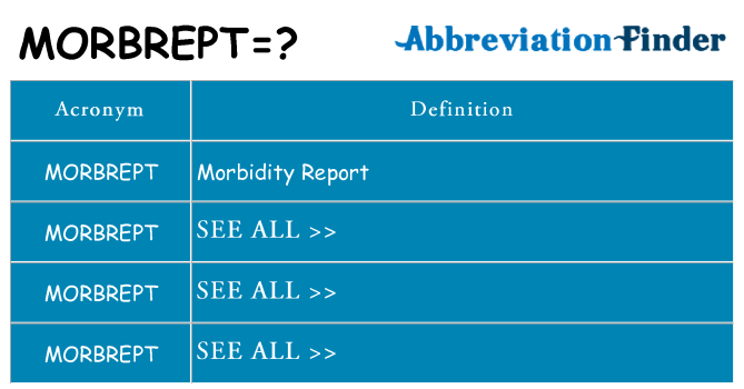 What does morbrept stand for