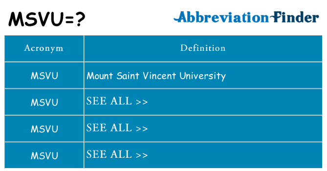 What does msvu stand for