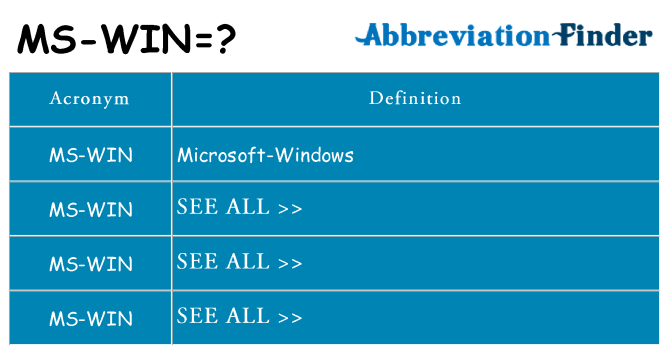 What does ms-win stand for