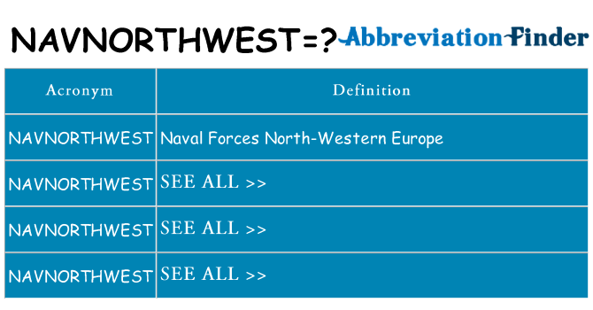 What does navnorthwest stand for