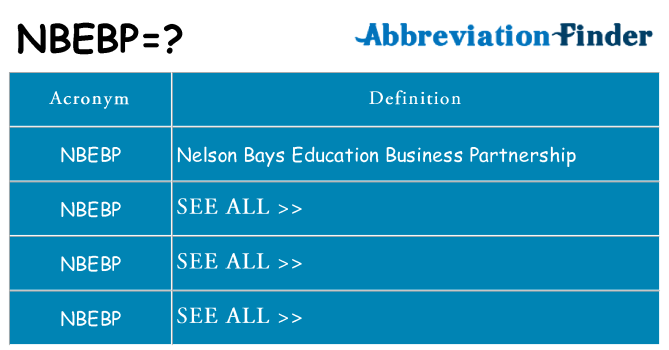What does nbebp stand for
