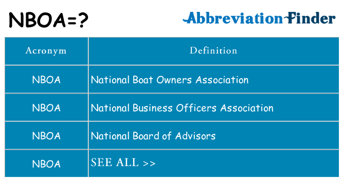 What does nboa stand for