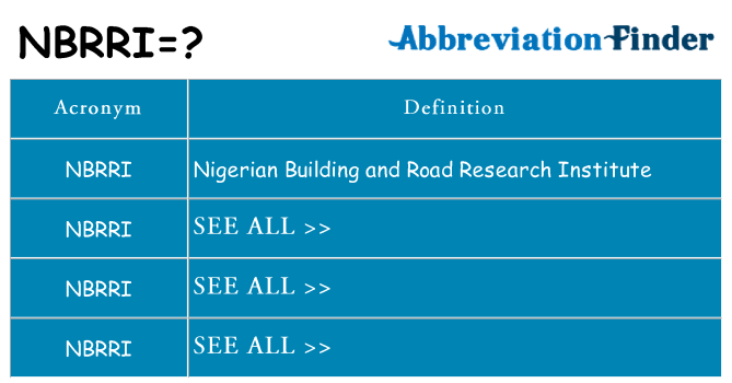 What does nbrri stand for