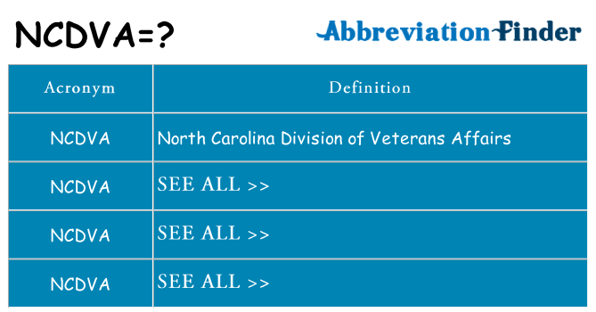 What does ncdva stand for