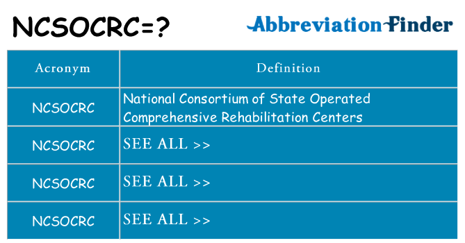 What does ncsocrc stand for
