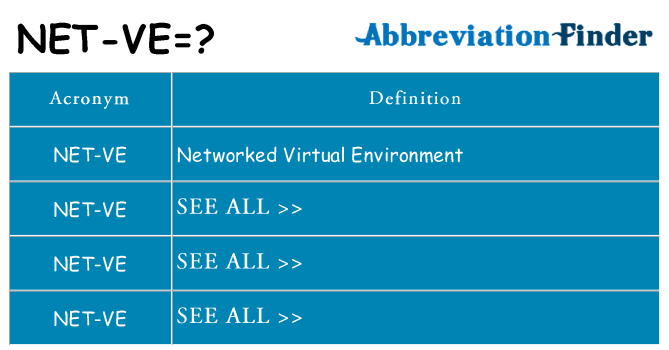 What does net-ve stand for