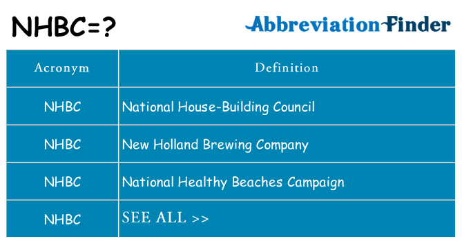 What does nhbc stand for