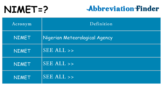 What does nimet stand for