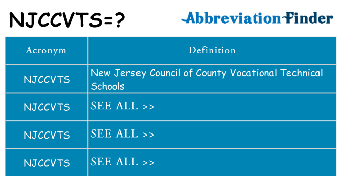 What does njccvts stand for