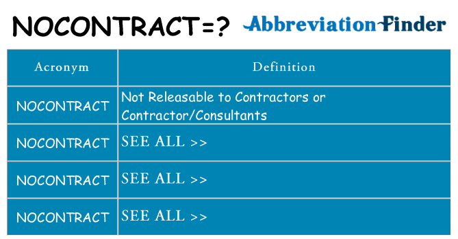 What does nocontract stand for
