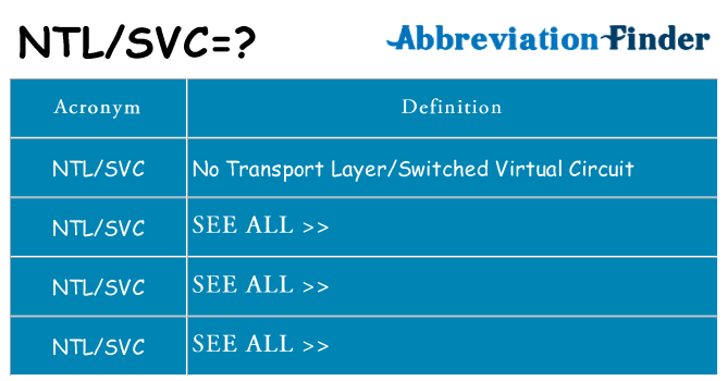 What does ntlsvc stand for