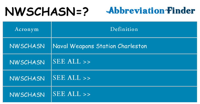 What does nwschasn stand for