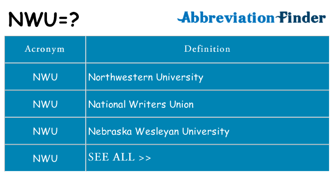 What does nwu stand for
