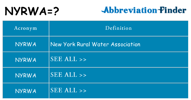 What does nyrwa stand for