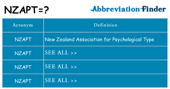 What does nzapt stand for