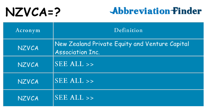 What does nzvca stand for