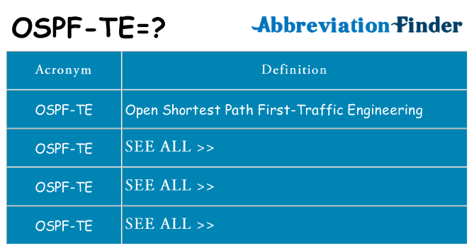 What does ospf-te stand for