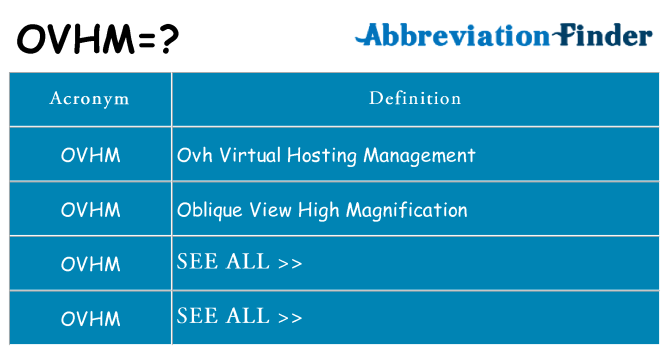 What does ovhm stand for
