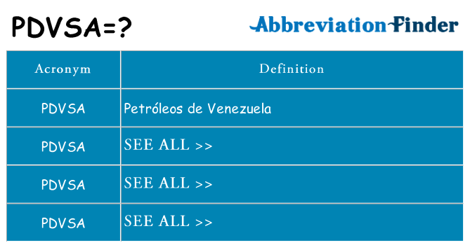 What does pdvsa stand for