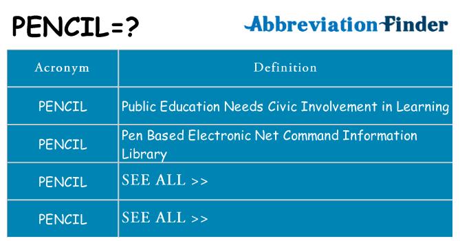 abbreviation finder