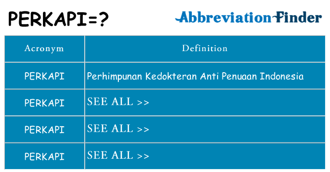What does perkapi stand for