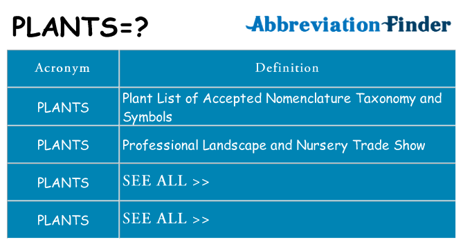 What does plants stand for