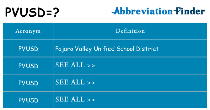 What does pvusd stand for
