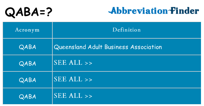 What does qaba stand for