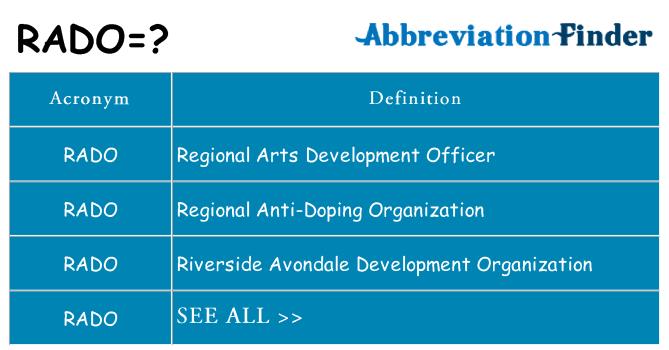 What does RADO mean? - RADO Definitions | Abbreviation Finder