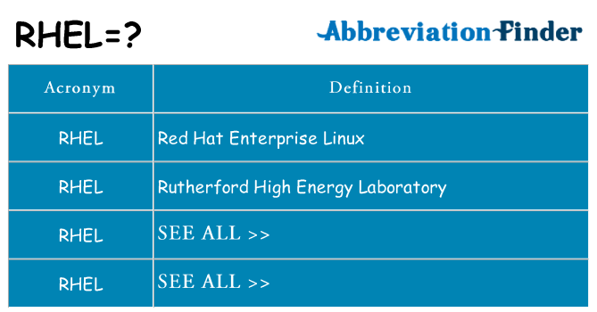 What does rhel stand for